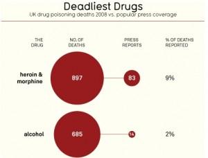 deadliest drugs 1